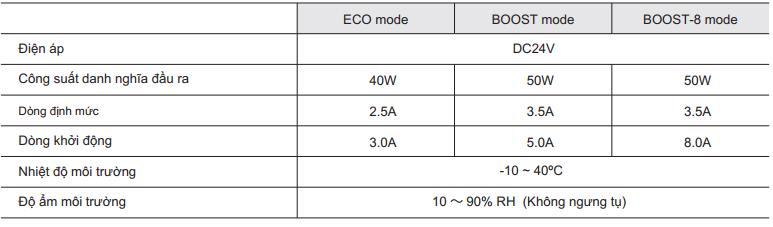thông số kỹ thuật con lăn điện