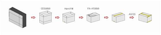 Máy đóng thùng carton IT-MDT009