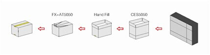 Máy đóng thùng carton MDT004