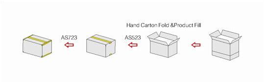 Máy đóng thùng carton IT-MDT007
