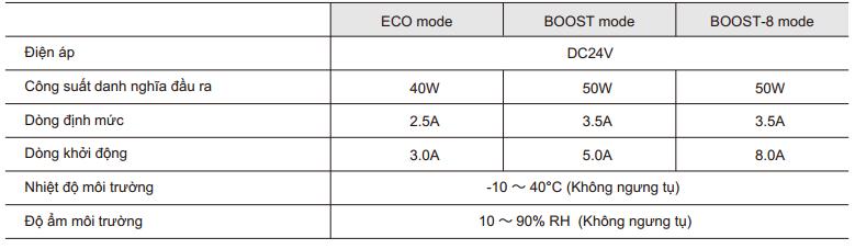 Thông số kỹ thuật PGD / PGD-Ai